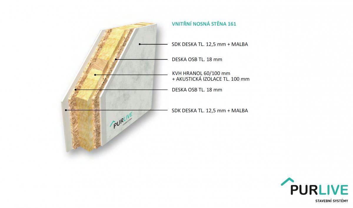 Vnitřní nosná stěna 161